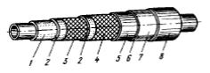 Номограмма определения предельно допустимых раскепов коленчатого вала