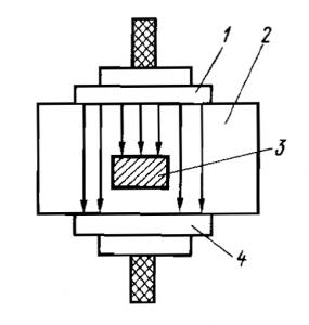 Схема контроля ультразвуковым теневым методом дефектации