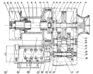 Кинематическая схема электрической грузовой лебедки