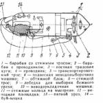 Принципиальная схема промыслового оборудования на сейнере