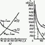Регулирование скорости вращения электродвигателя постоянного тока.