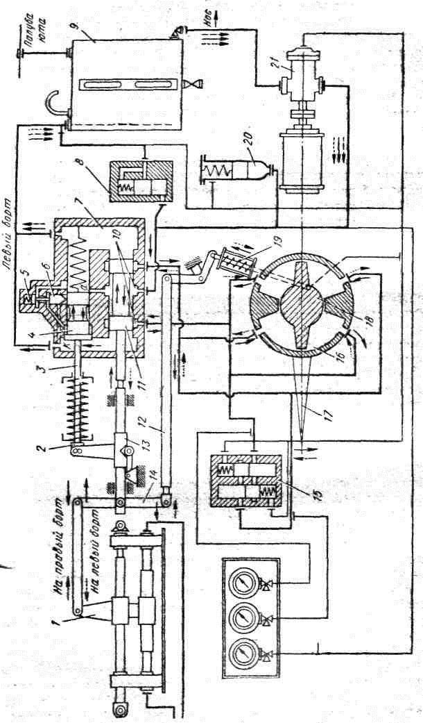 Схема РЭГ ОВИМУ-7