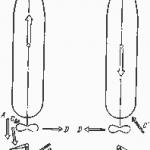 Силы действующие на судно от совместной работы гребного винта и руля, когда судно имеет ход назад, а винт работает вперед винт правого шага