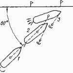 Схема выполнения маневра швартовки судна лагом к причалу при отжимном ветре.
