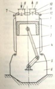 Схема вертикального одноступенчатого компрессора простого действия