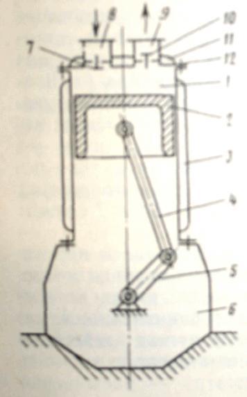 Рис.1 Схема вертикального