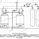 Устройство газовой системы пожаротушения