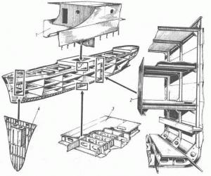 Поперечная система набора грузового судна
