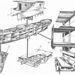 Системы набора корпуса судна
