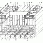 Конструкция переборок, палуб, платформ