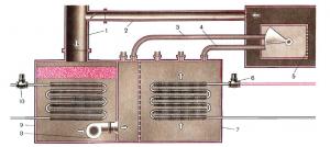 Комбинированная одноканальная СКВ