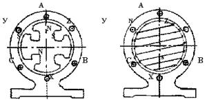 конструкции генераторов, с тихоходным и быстроходным ротором