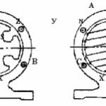 Принцип действия и устройство синхронного генератора трехфазного тока