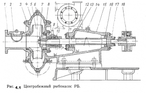 центробежный рыбонасос РБ-2002