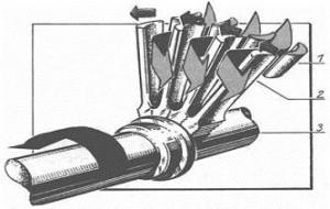 Принцип действия активной ступени паровой турбины