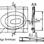Методы правки вмятин корпуса судна