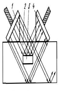 Схема контроля ультразвуковым методом дефектации по принципу отражения