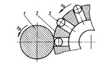 Схема упрочнения наклепом шариками