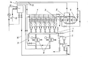 Принципиальная схема контура пресной воды системы охлаждения