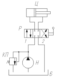 Включение гидрораспределителя в простейшую гидросистему.