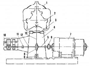 Принципиальная кинематическая схема сепаратора