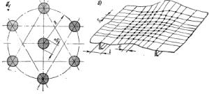 Схема расположения пятен при правке методом нагрева