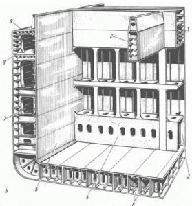 Система продольного набора: контейнеровоза