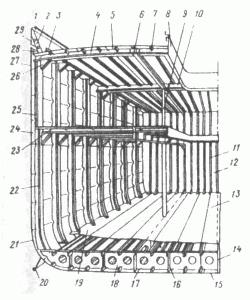 Поперечный разрез сухогрузного судна при смешанной системе набора