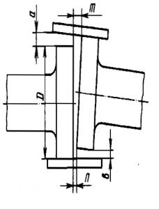 Измерение изломов и смещений валов щупом и линейкой