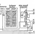 Схема контроллерного управления двигателем постоянного тока