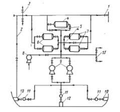 Схема контура системы охлаждения забортной водой