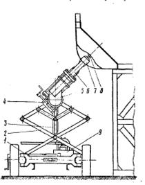 Агрегат для правки вмятин