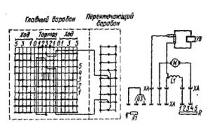 Схема управления с контроллером типа КПТ