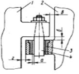 Схема измерения зазоров в петлях рулевого устройства