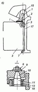 Рабочие органы рулевых устройств: руль двухопорный небалансирный