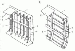 Бортовые перекрытия: а – поперечная система набора, б – продольная система набора