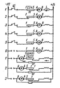 Развертка схемы с контроллером типа КПТ