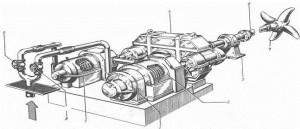 Главный турбозубчатый агрегат