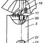 Рулевое устройство судна. Требования Регистра к рулевому устройству