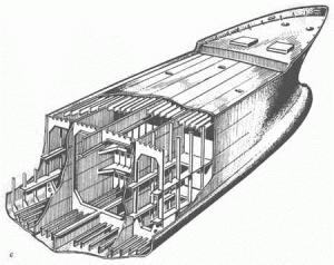 Комбинированная продольно-поперечная система набора танкера