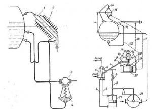 Одноимпульсный и двухимпульсный регулятор питания котла