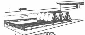 Люковое закрытие (складная крышка) с тросовой тягой