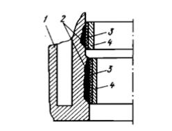 Ремонт посадочного пояса блока эпоксидными составами