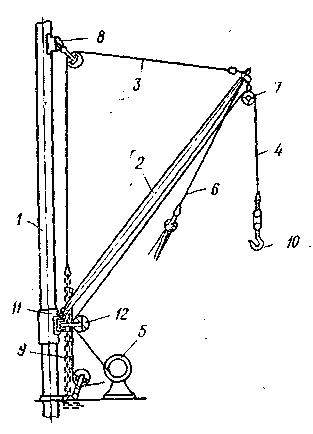 Схема легкой стрелы: