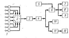 Принципиальная схема системы централизованного автоматического контроля