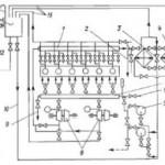 Схема автоматизации системы охлаждения главного двигателя, принцип работы.