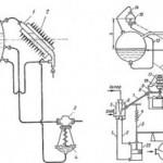 Устройство и работа электрической системы аварийной защиты парового котла
