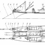 Принципиальная схема промыслового оборудования на БМРТ