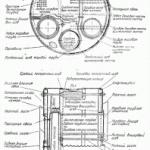 Схема огнетрубного котла оборотного типа