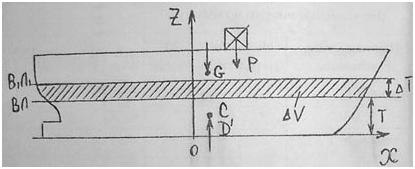 Можно работать решение задач по теории и устройству судна заявку подключайтесь партнёрам